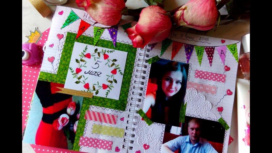 Страница день Рождения в личном дневнике